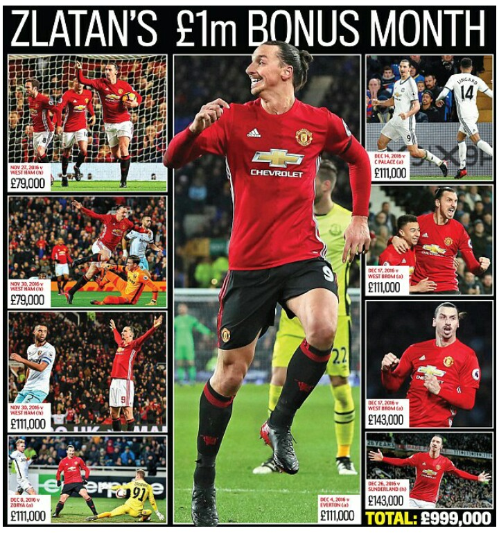 Ibrahimovich new Money Man, Humongous Goal Bonuses makes Swede Highest Earner in EPL
