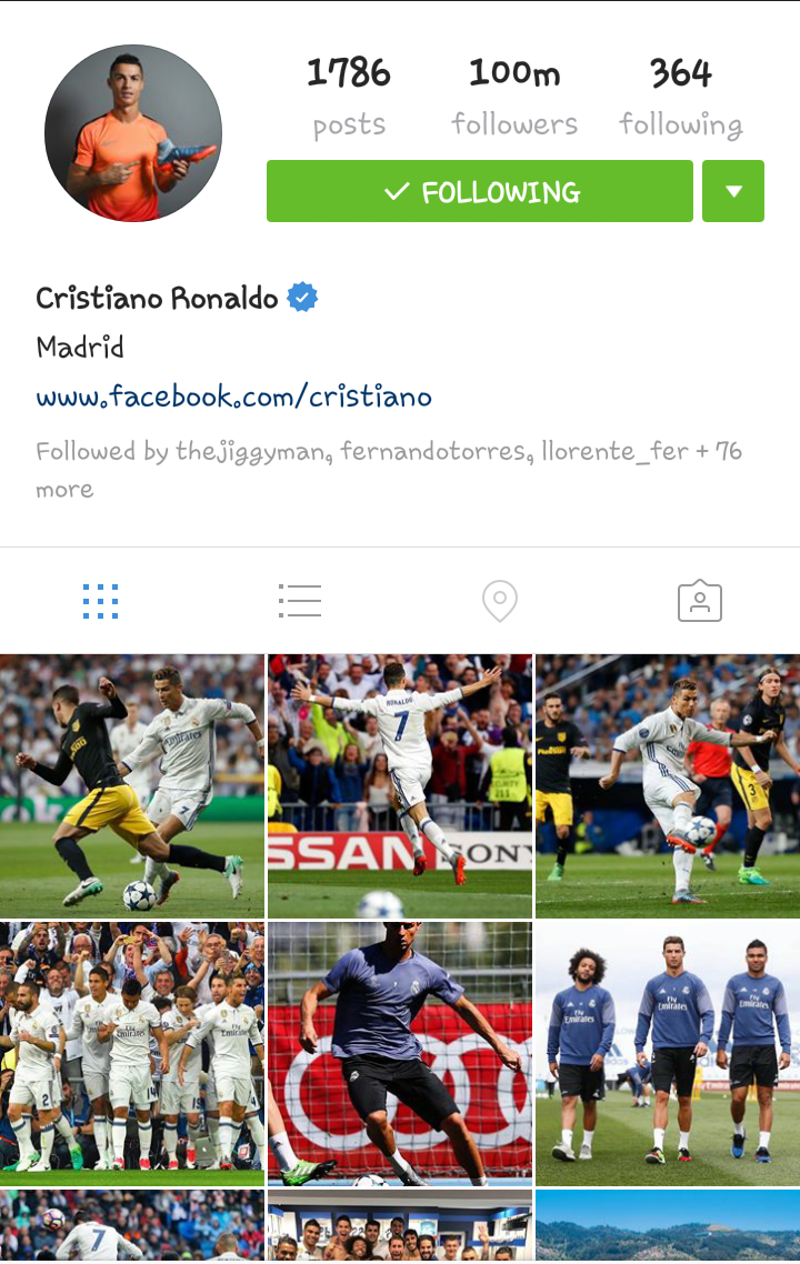 Cristiano Ronaldo Facebook Followers