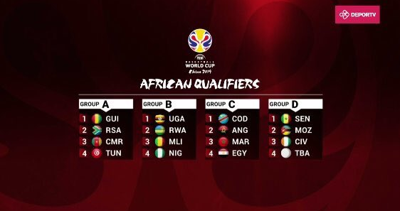 2019 FIBA World Cup qualifiers: Nigeria draw Uganda, Rwanda and Mali
