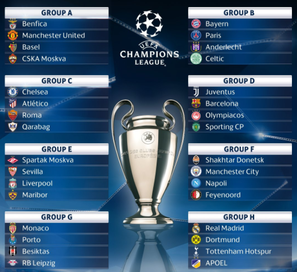 UEFA Champions League: Nigerian Stars face tough Group Stage Opponents
