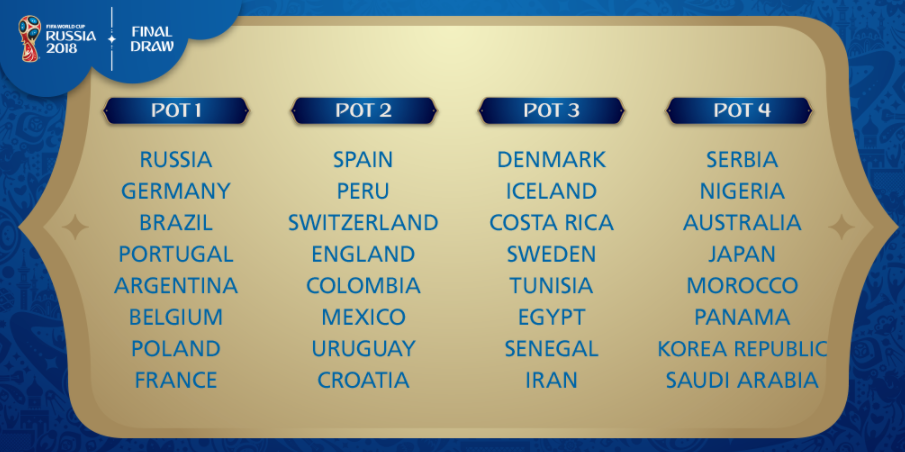 World Cup 2018: Nigeria in Pot 4, could get Germany, Brazil or Argentina in draw