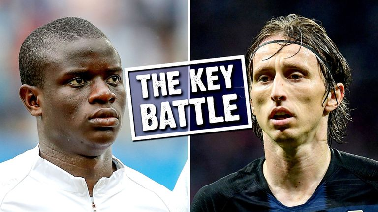 Kante or Modric: Who has been your best player at the Russia 2018 World Cup?