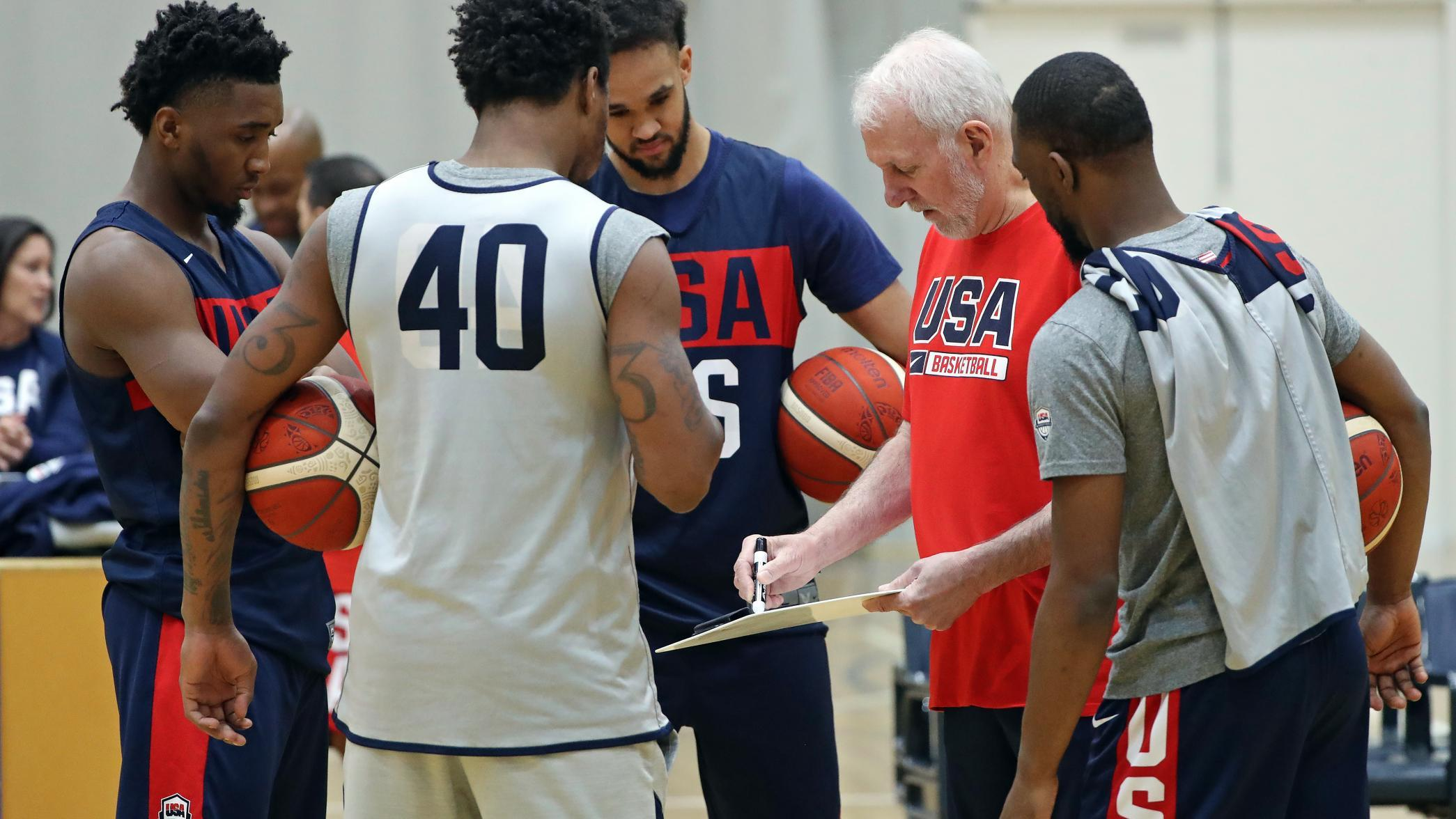 USA announce 2019 FIBA World Cup Roster